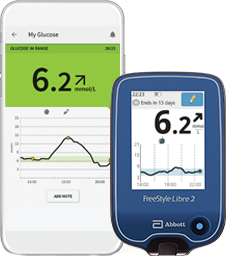 FreeStyle Libre Reader sensor glucose readings