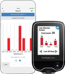 FreeStyle Libre Reader low glucose events