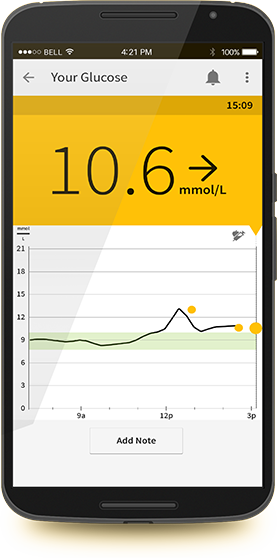 Get Started Blood Glucose Monitoring System Freestyle Libre
