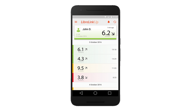 Freestyle Librelink Diabetes App Freestyle Libre